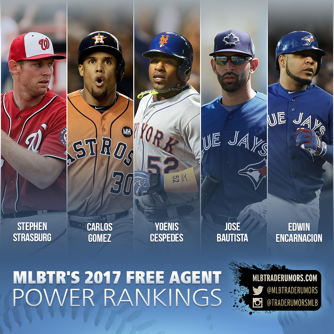 2017 mlb free agent power rankings rumors mlb trade rumors